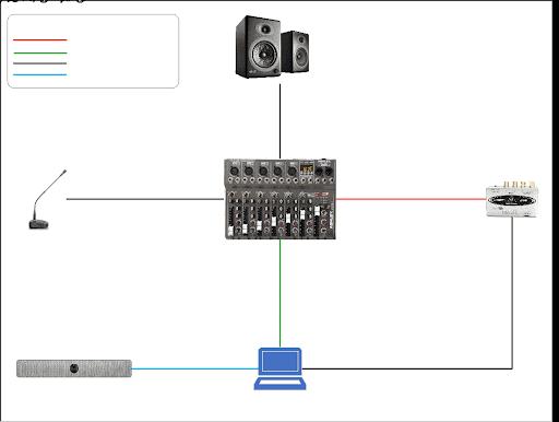 Sound System Wiring Diagram